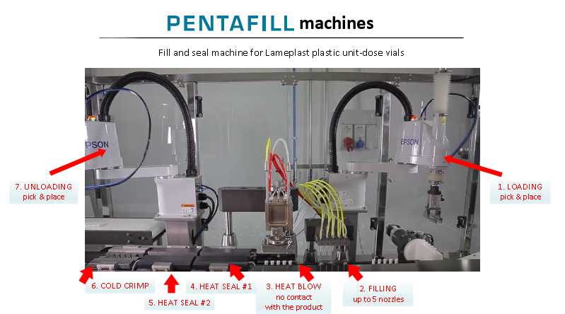 Liquid Filling Machine For Sale